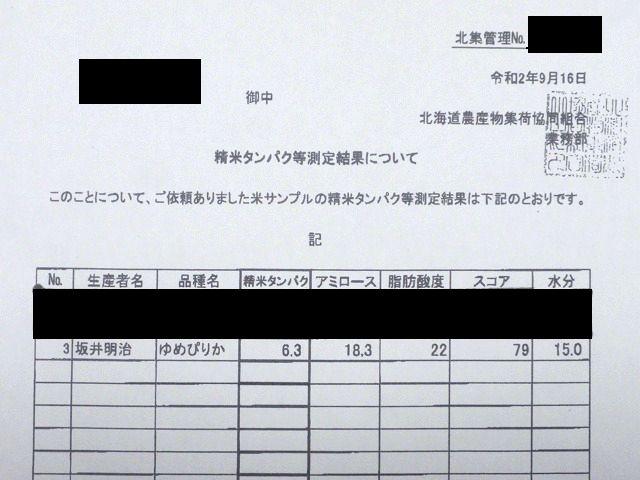 第7回米-1グランプリで銅賞を受賞した坂井さんのゆめぴりか(蘭越豊国米)のタンパク等の測定値です。6.3%と高品質米基準をクリアしております。